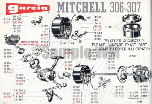 Mitchell on Spinning Reel Schematics